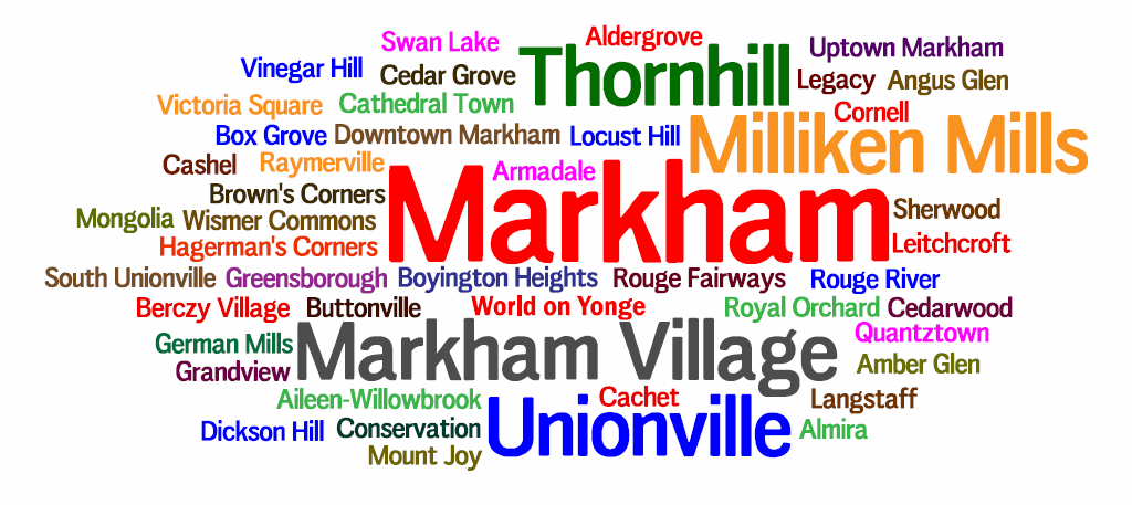 City of Markham Communities